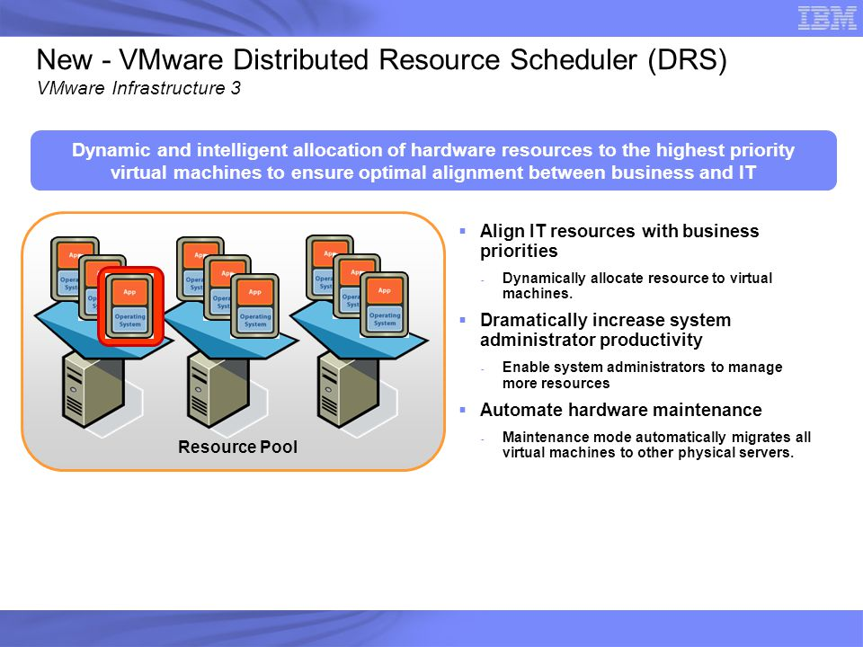 29 Three Ways to Consolidate Client Computing Citrix or Microsoft TS  1:85  Shared images  Highly secure  Best Utilization  Proven Solution Shared Services keyboard, mouse, display, network connect Blades or Traditional Servers End user Desktop OS Citrix Application Server Network Storage VM Clients  1:30-50  Full XP desktop experience  Enhanced security  Advanced Virtual Machine Client keyboard, mouse, display, network connect Blades or Traditional Servers Thin Clients Storage Windows XP VM Connection Broker Storage  1:1  Best Performance  Best Compatibility  Highest cost Future PC Blades Physical 1:1 Replacement keyboard, mouse, display, network connect Blades Thin Clients Connection Broker