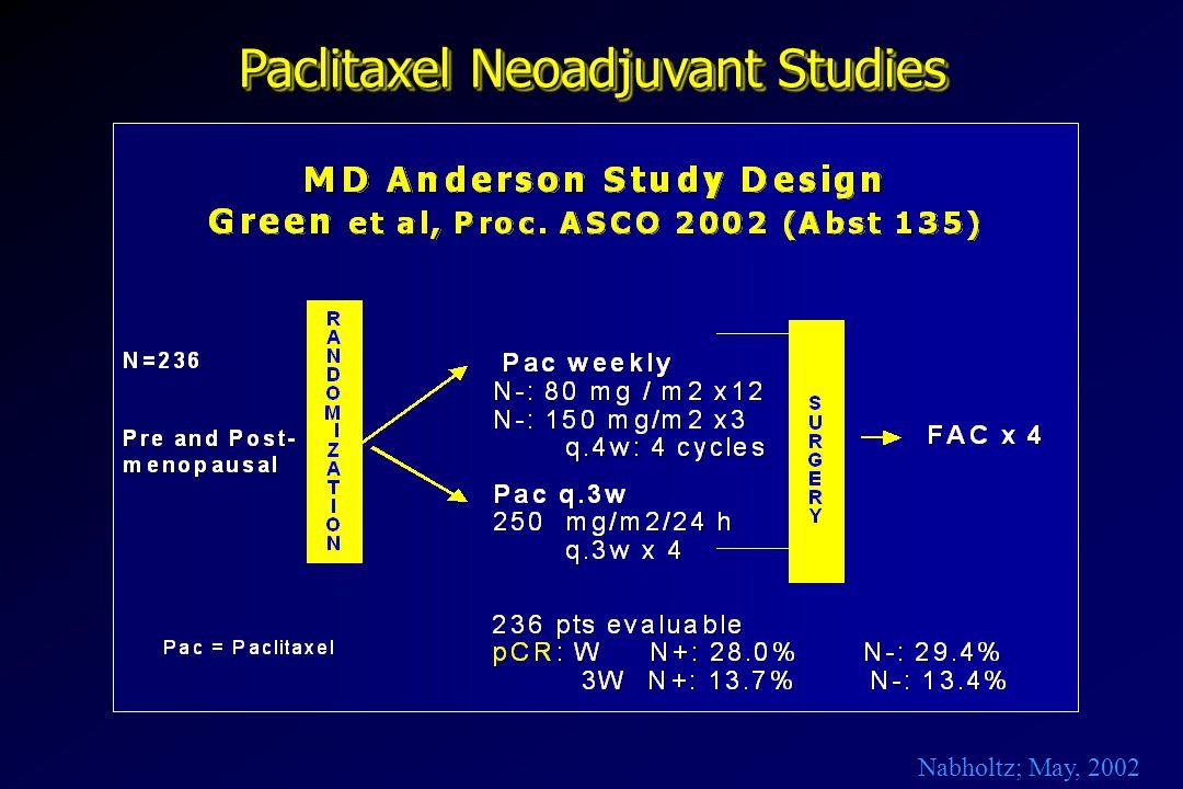 Paclitaxel Neoadjuvant Studies Nabholtz; May, 2002