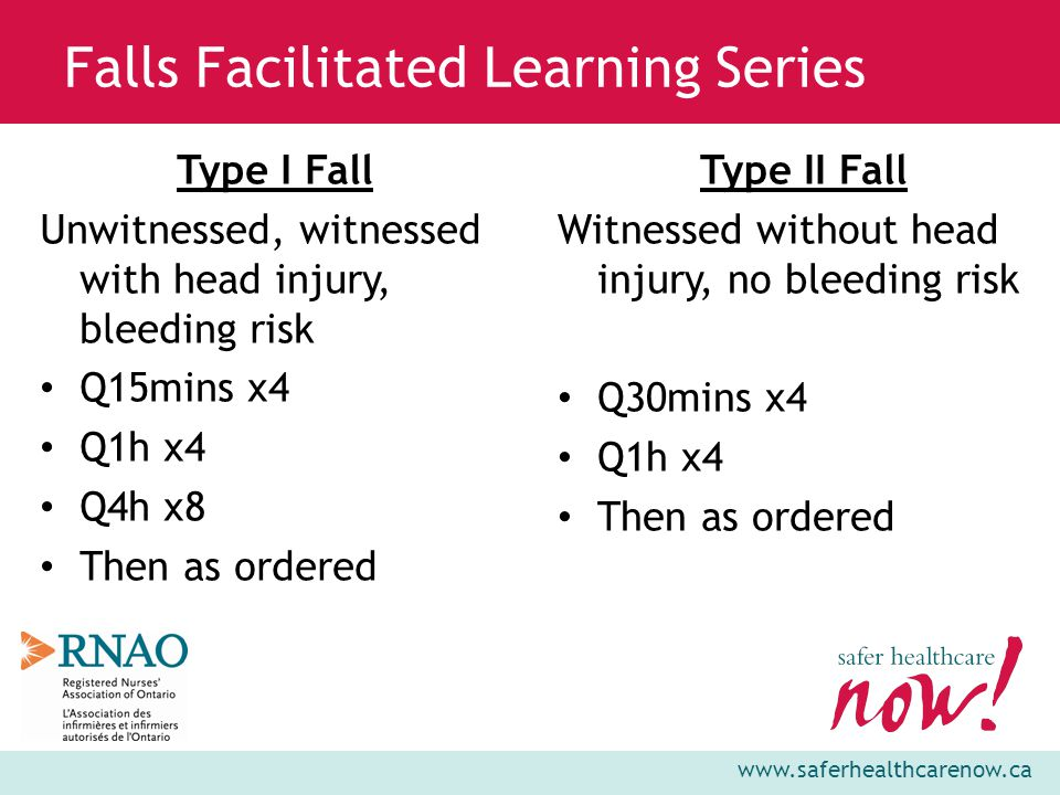 www.saferhealthcarenow.ca Falls Facilitated Learning Series Type I Fall Unwitnessed, witnessed with head injury, bleeding risk Q15mins x4 Q1h x4 Q4h x8 Then as ordered Type II Fall Witnessed without head injury, no bleeding risk Q30mins x4 Q1h x4 Then as ordered