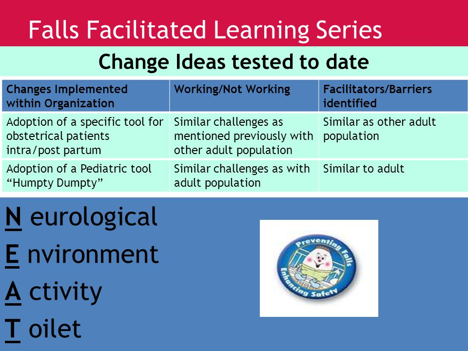 www.saferhealthcarenow.ca Falls Facilitated Learning Series Change Ideas tested to date Changes Implemented within Organization Working/Not WorkingFacilitators/Barriers identified Adoption of a specific tool for obstetrical patients intra/post partum Similar challenges as mentioned previously with other adult population Similar as other adult population Adoption of a Pediatric tool Humpty Dumpty Similar challenges as with adult population Similar to adult N eurological E nvironment A ctivity T oilet