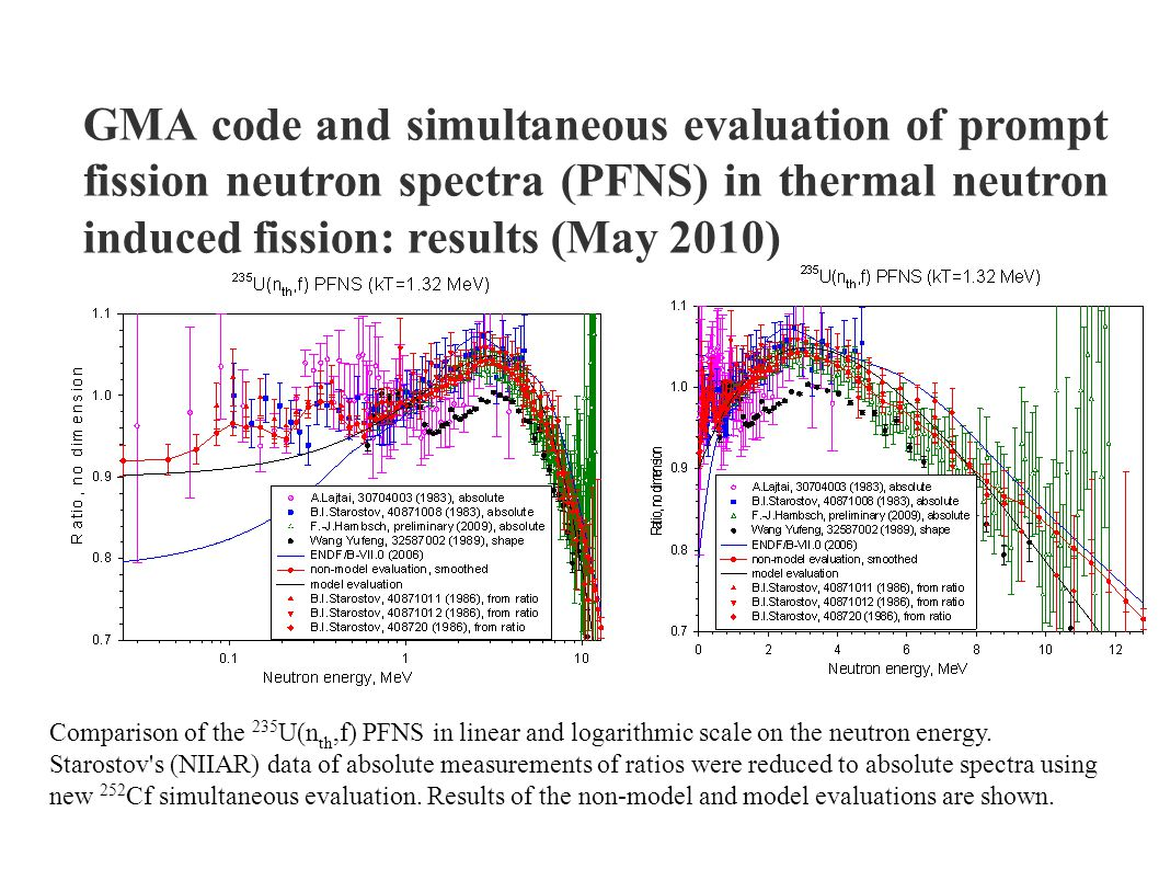 GMA code and simultaneous evaluation of prompt fission neutron spectra (PFNS) in thermal neutron induced fission: results (May 2010) Comparison of the 235 U(n th,f) PFNS in linear and logarithmic scale on the neutron energy.