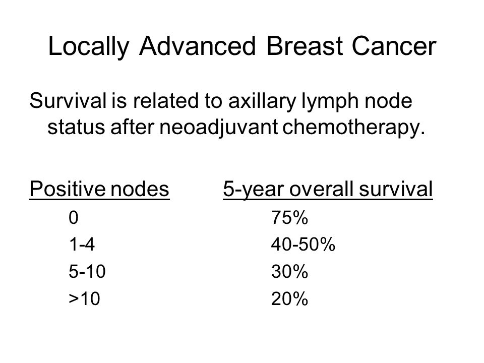 Locally Advanced Breast Cancer Survival is related to response of primary tumour to neoadjuvant chemotherapy.