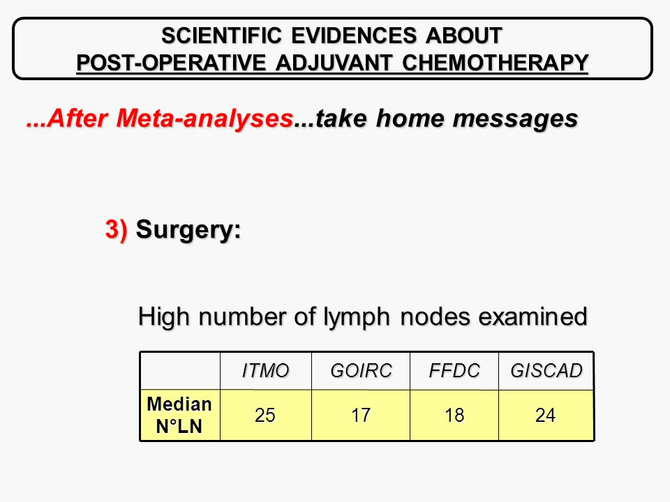 SCIENTIFIC EVIDENCES ABOUT POST-OPERATIVE ADJUVANT CHEMOTHERAPY 3) Surgery: 3) Surgery: High number of lymph nodes examined High number of lymph nodes examined 24181725 Median N°LN GISCADFFDCGOIRCITMO...After Meta-analyses...take home messages