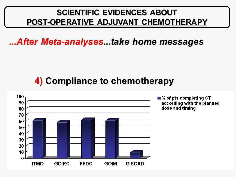 SCIENTIFIC EVIDENCES ABOUT POST-OPERATIVE ADJUVANT CHEMOTHERAPY 4) Compliance to chemotherapy...After Meta-analyses...take home messages