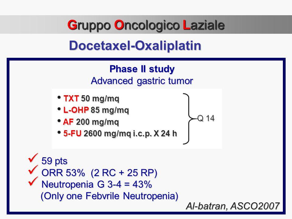 Docetaxel-Oxaliplatin Phase II study Advanced gastric tumor TXT 50 mg/mq TXT 50 mg/mq L-OHP 85 mg/mq L-OHP 85 mg/mq AF 200 mg/mq AF 200 mg/mq 5-FU 2600 mg/mq i.c.p.