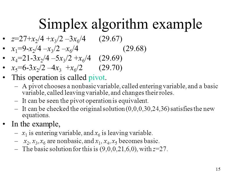 15 Simplex algorithm example z=27+x 2 /4 +x 3 /2 –3x 6 /4 (29.67) x 1 =9-x 2 /4 –x 3 /2 –x 6 /4 (29.68) x 4 =21-3x 2 /4 –5x 3 /2 +x 6 /4 (29.69) x 5 =
