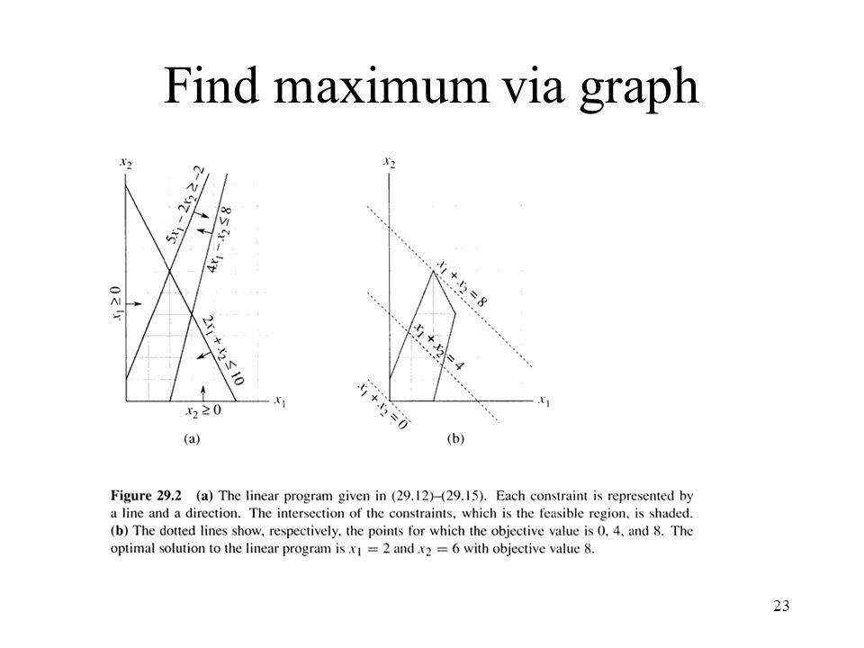 23 Find maximum via graph