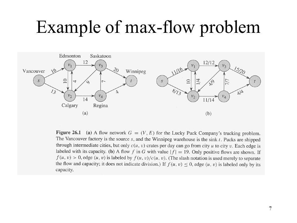 8 Formatting Max-flow problem as LPs Maximize  v  V f(s,v) with constraints: for all u,v  V, f(u,v)  c(u,v).