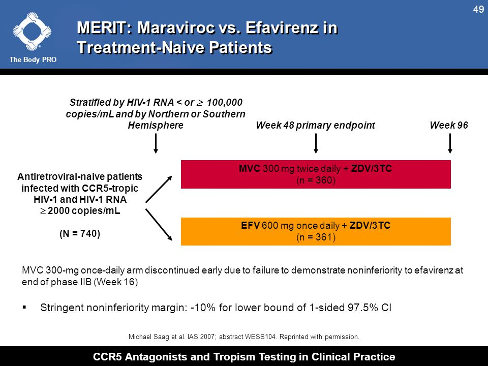 The Body PRO CCR5 Antagonists and Tropism Testing in Clinical Practice 49 MERIT: Maraviroc vs. Efavirenz in Treatment-Naive Patients Michael Saag et a