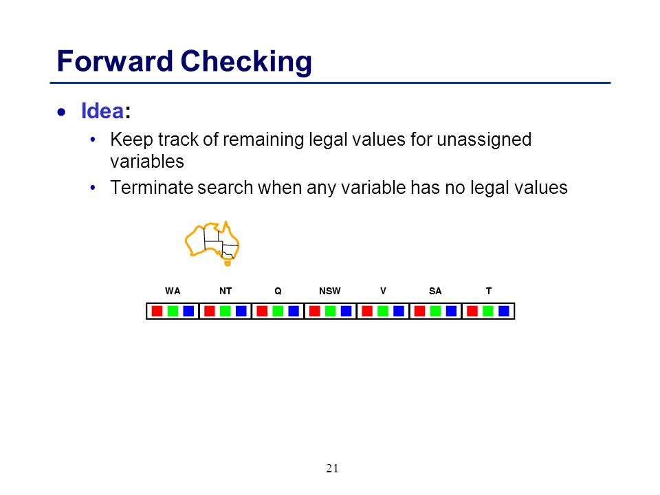 21 Forward Checking  Idea: Keep track of remaining legal values for unassigned variables Terminate search when any variable has no legal values