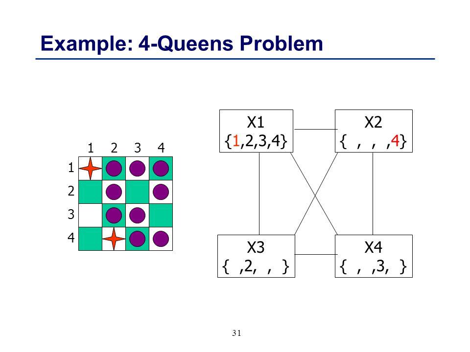 31 Example: 4-Queens Problem 1 3 2 4 3241 X1 {1,2,3,4} X3 {,2,, } X4 {,,3, } X2 {,,,4}