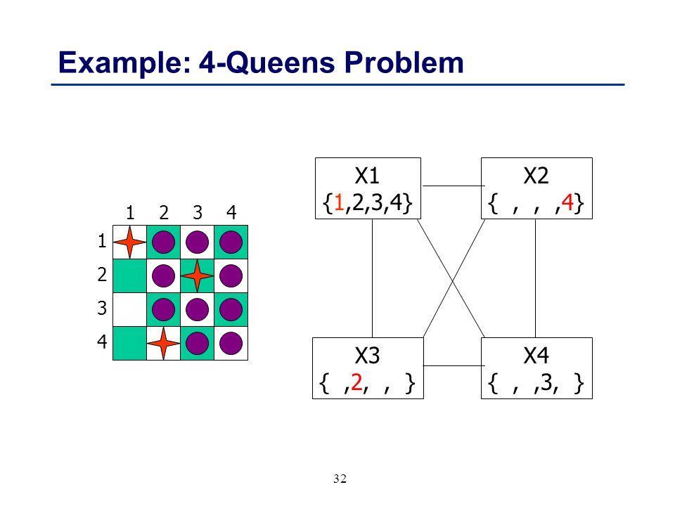 32 Example: 4-Queens Problem 1 3 2 4 3241 X1 {1,2,3,4} X3 {,2,, } X4 {,,3, } X2 {,,,4}