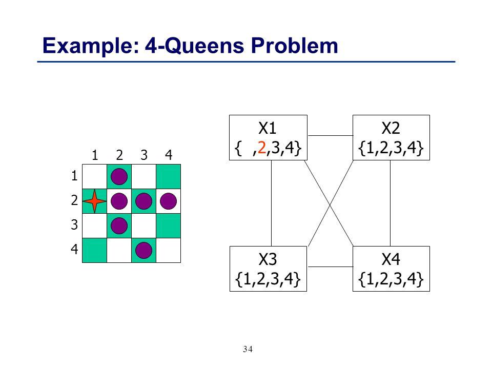 34 Example: 4-Queens Problem 1 3 2 4 3241 X1 {,2,3,4} X3 {1,2,3,4} X4 {1,2,3,4} X2 {1,2,3,4}