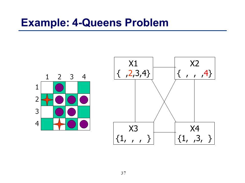 37 Example: 4-Queens Problem 1 3 2 4 3241 X1 {,2,3,4} X3 {1,,, } X4 {1,,3, } X2 {,,,4}