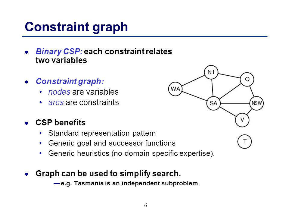 6 Constraint graph  Binary CSP: each constraint relates two variables  Constraint graph: nodes are variables arcs are constraints  CSP benefits Standard representation pattern Generic goal and successor functions Generic heuristics (no domain specific expertise).