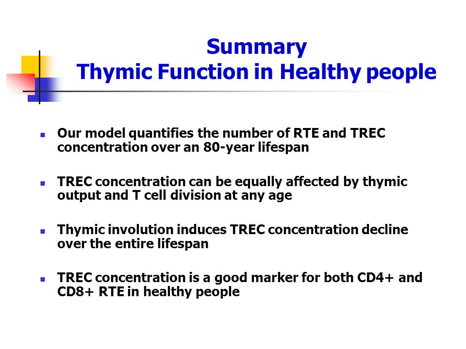 Summary Thymic Function in Healthy people Our model quantifies the number of RTE and TREC concentration over an 80-year lifespan TREC concentration ca