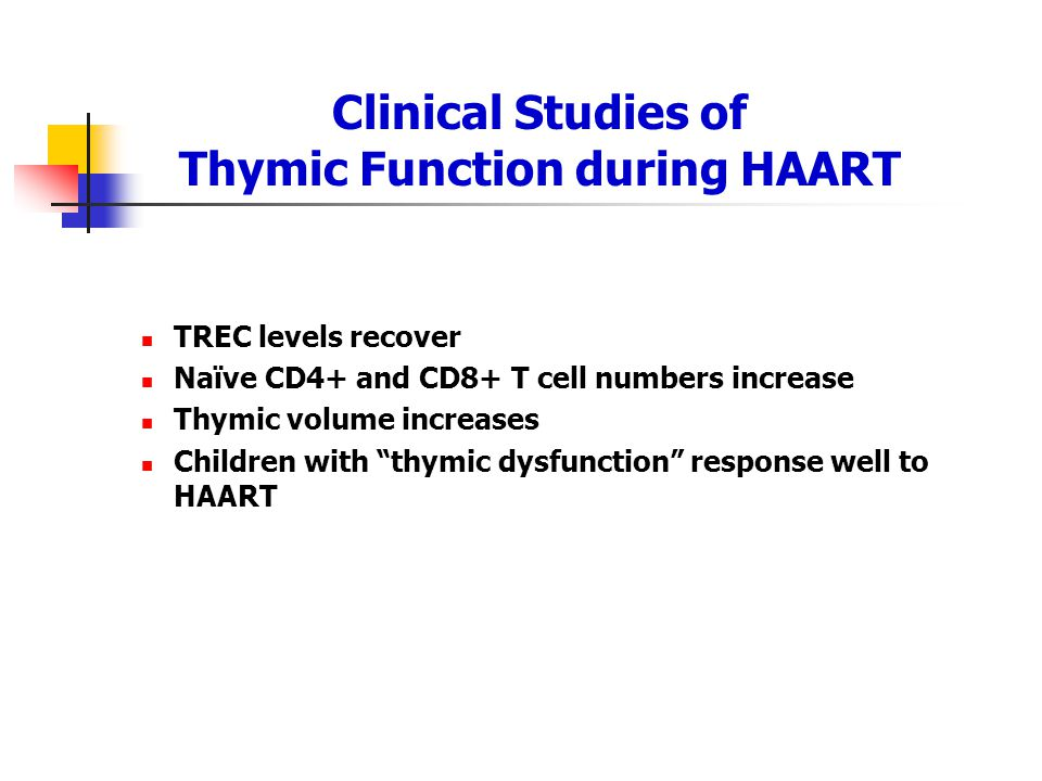 Clinical Studies of Thymic Function during HAART TREC levels recover Naïve CD4+ and CD8+ T cell numbers increase Thymic volume increases Children with
