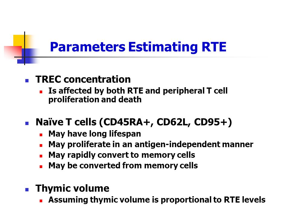Parameters Estimating RTE TREC concentration Is affected by both RTE and peripheral T cell proliferation and death Naïve T cells (CD45RA+, CD62L, CD95