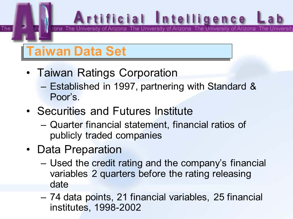 Taiwan Data Set Taiwan Ratings Corporation –Established in 1997, partnering with Standard & Poor's.
