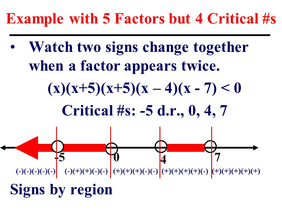 Watch two signs change together when a factor appears twice.