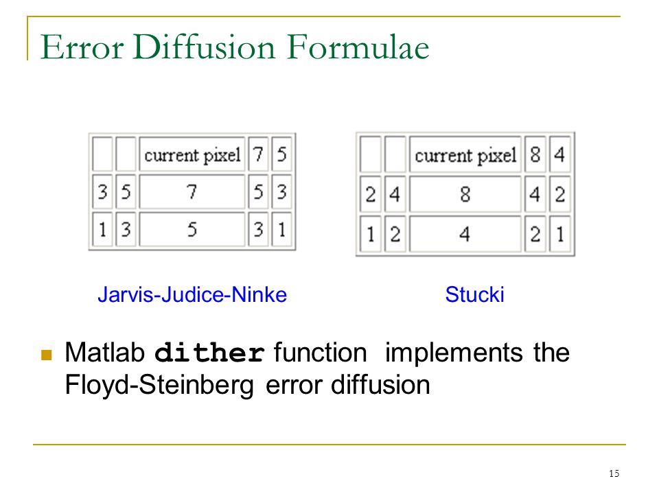 15 Error Diffusion Formulae Matlab dither function implements the Floyd-Steinberg error diffusion Jarvis-Judice-NinkeStucki