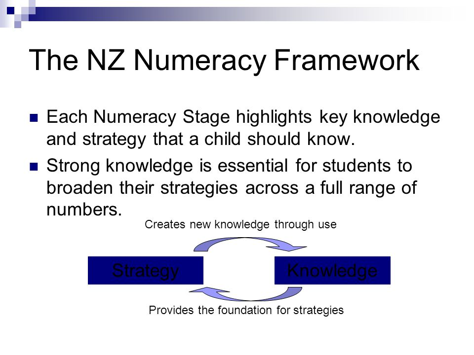 The NZ Numeracy Framework Each Numeracy Stage highlights key knowledge and strategy that a child should know.