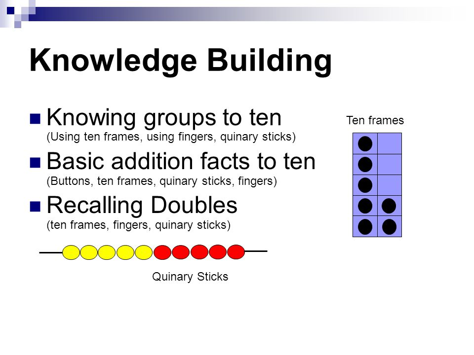 Knowledge Building Knowing groups to ten (Using ten frames, using fingers, quinary sticks) Basic addition facts to ten (Buttons, ten frames, quinary sticks, fingers) Recalling Doubles (ten frames, fingers, quinary sticks) Quinary Sticks Ten frames