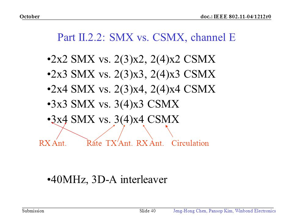 doc.: IEEE 802.11-04/1212r0 Submission October Jeng-Hong Chen, Pansop Kim, Winbond ElectronicsSlide 40 Part II.2.2: SMX vs. CSMX, channel E 2x2 SMX vs