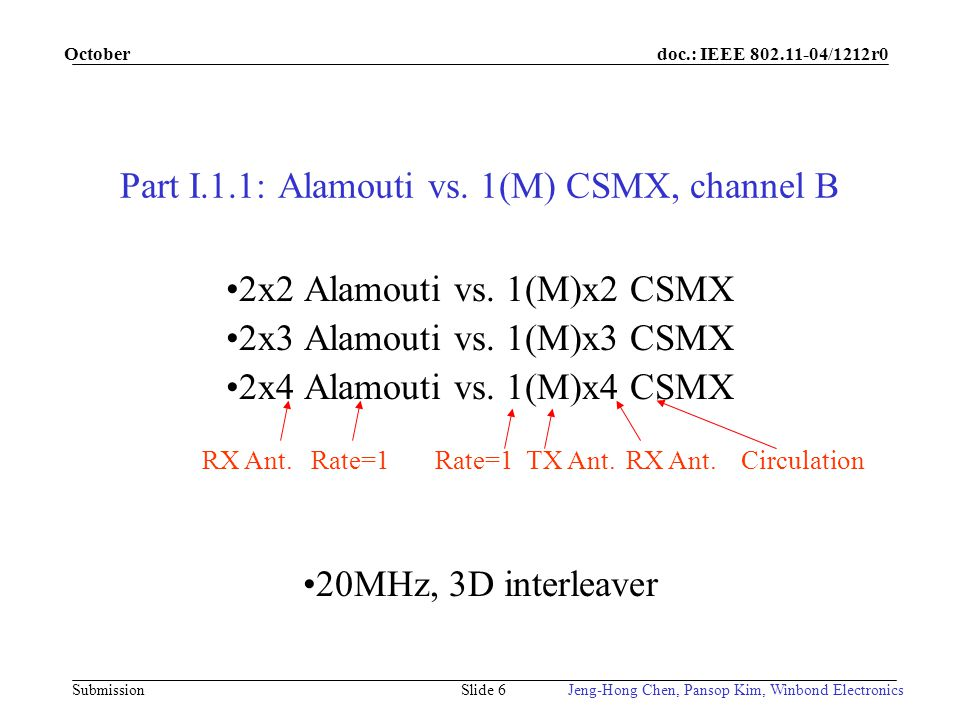 doc.: IEEE 802.11-04/1212r0 Submission October Jeng-Hong Chen, Pansop Kim, Winbond ElectronicsSlide 6 Part I.1.1: Alamouti vs. 1(M) CSMX, channel B 2x