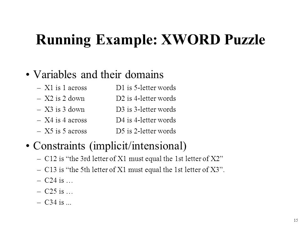 15 Running Example: XWORD Puzzle Variables and their domains –X1 is 1 acrossD1 is 5-letter words –X2 is 2 downD2 is 4-letter words –X3 is 3 downD3 is 3-letter words –X4 is 4 acrossD4 is 4-letter words –X5 is 5 acrossD5 is 2-letter words Constraints (implicit/intensional) –C12 is the 3rd letter of X1 must equal the 1st letter of X2 –C13 is the 5th letter of X1 must equal the 1st letter of X3 .