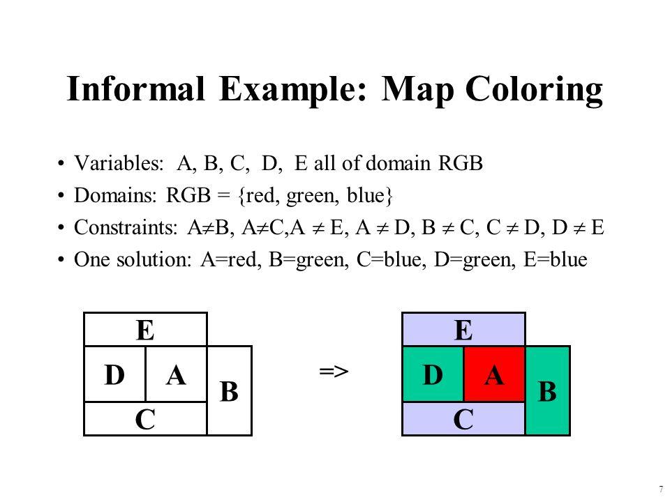 7 Informal Example: Map Coloring Variables: A, B, C, D, E all of domain RGB Domains: RGB = {red, green, blue} Constraints: A  B, A  C,A  E, A  D, B  C, C  D, D  E One solution: A=red, B=green, C=blue, D=green, E=blue E DA C B E DA C B =>