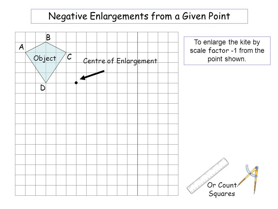 Enlargements from a Given Point To enlarge the triangle by scale factor x4 from the point shown. Centre of Enlargement Or Count Squares Object A B C W