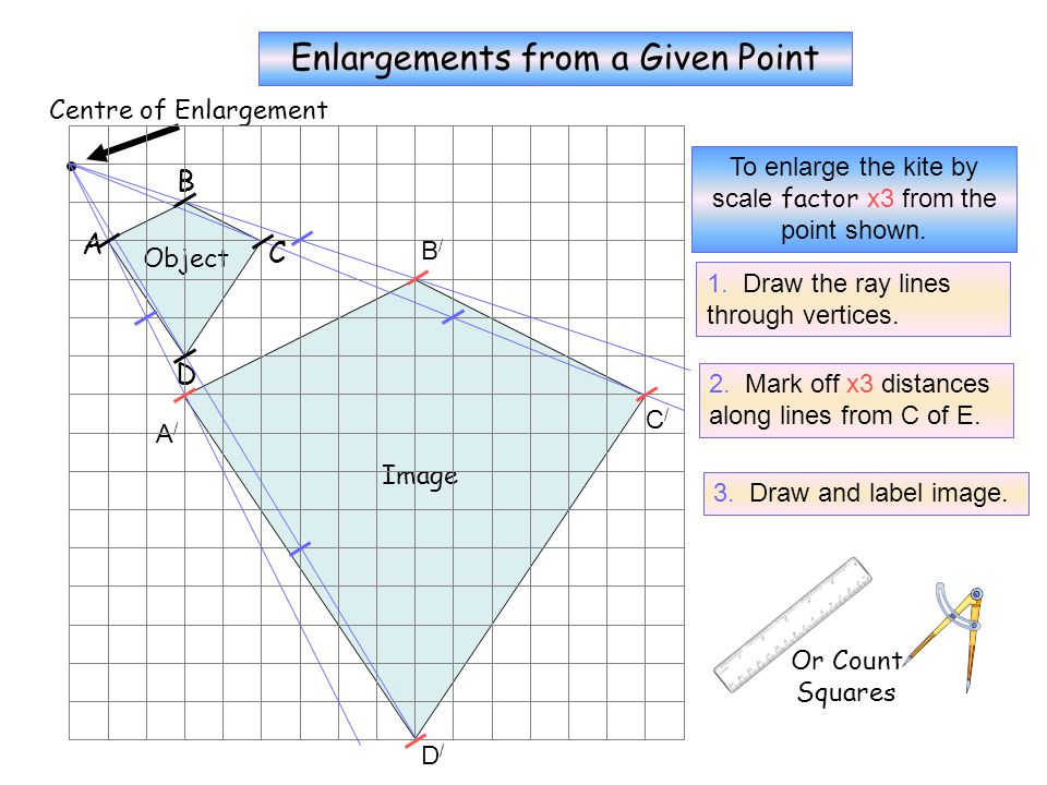 To enlarge the rectangle by scale factor x2 from the point shown. Centre of Enlargement Object A B C D Or Count Squares Image A/A/ B/B/ C/C/ D/D/ Enla