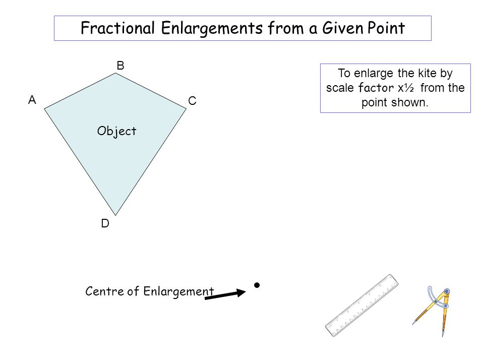 D Centre of Enlargement A B C Object To enlarge the kite by scale factor -2 from the point shown. Workshee t 5A Negative Enlargements from a Given Poi