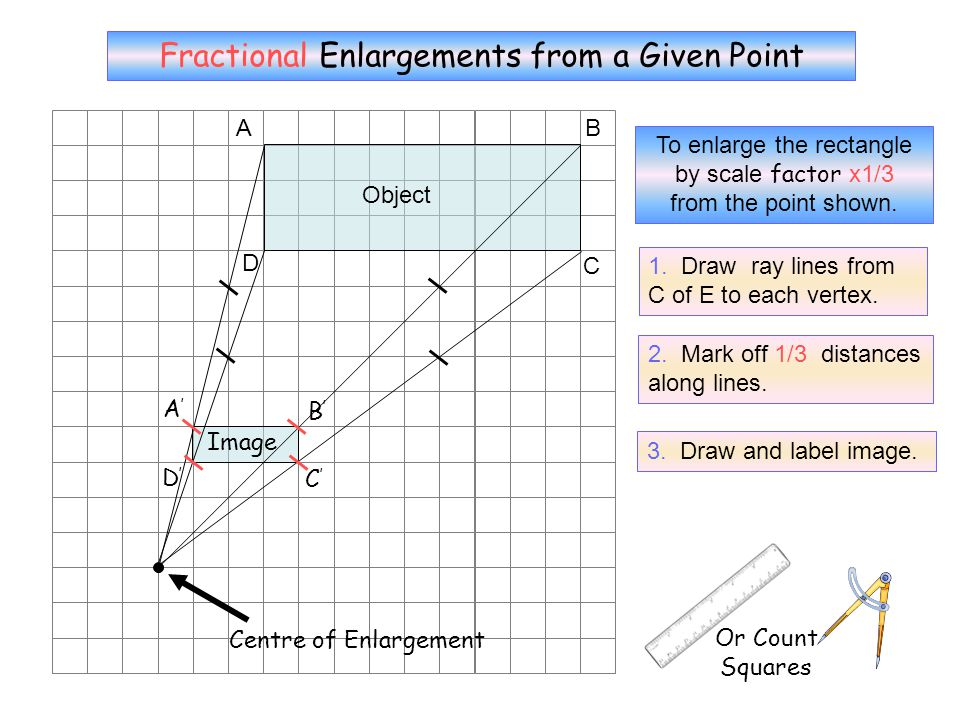 Fractional Enlargements from a Given Point 1. Draw ray lines from C of E to each vertex. 2. Mark halfway distances along lines. 3. Draw and label imag