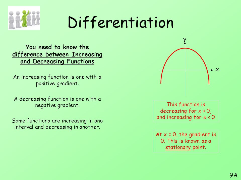 Differentiation You need to be able to calculate the co-ordinates of Stationary points, and determine their nature To find the coordinates of these points, you need to: 1) Differentiate f(x) to get the Gradient Function 2) Solve f'(x) by setting it equal to 0 (as this represents the gradient being 0) 3) Substitute the value(s) of x into the original equation to find the corresponding y-coordinate 4) To determine whether the point is a minimum or a maximum, you need to work out f''(x) (differentiate again!) 9B Example Question Find the maximum possible value for y in the formula y = 6x – x 2.