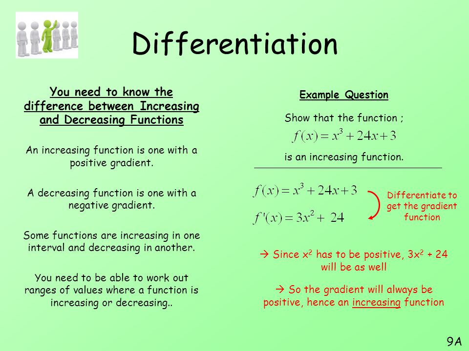 Differentiation You need to know the difference between Increasing and Decreasing Functions An increasing function is one with a positive gradient.