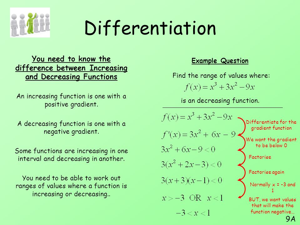 Differentiation You need to know the difference between Increasing and Decreasing Functions 9A Example Question Find the range of values where: is an decreasing function.