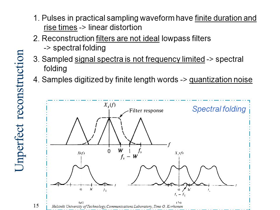 15 Helsinki University of Technology,Communications Laboratory, Timo O. Korhonen Unperfect reconstruction 1. Pulses in practical sampling waveform hav