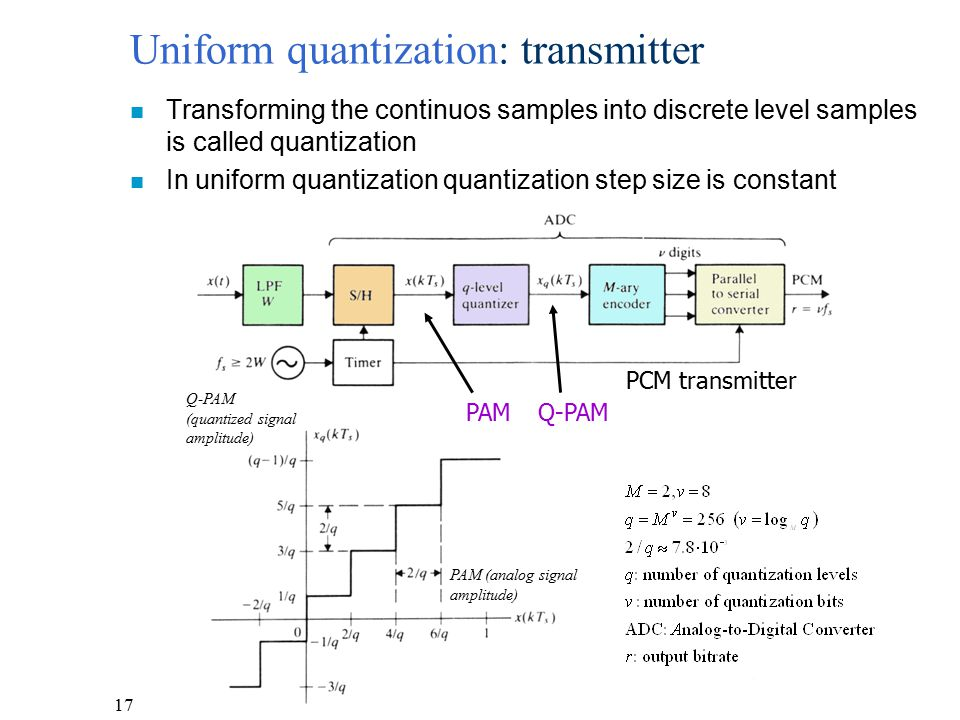 17 Helsinki University of Technology,Communications Laboratory, Timo O. Korhonen Uniform quantization: transmitter n Transforming the continuos sample