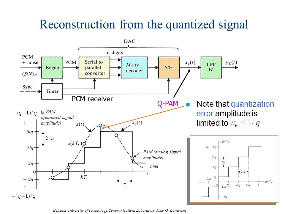 18 Helsinki University of Technology,Communications Laboratory, Timo O. Korhonen Reconstruction from the quantized signal n Note that quantization err