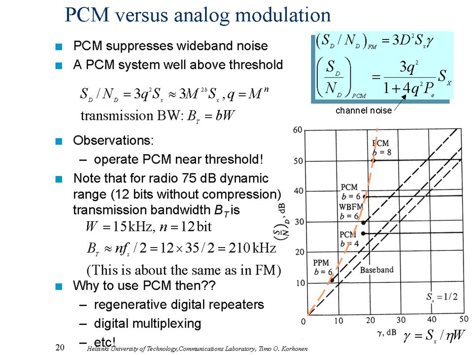 20 Helsinki University of Technology,Communications Laboratory, Timo O. Korhonen PCM versus analog modulation n PCM suppresses wideband noise n A PCM