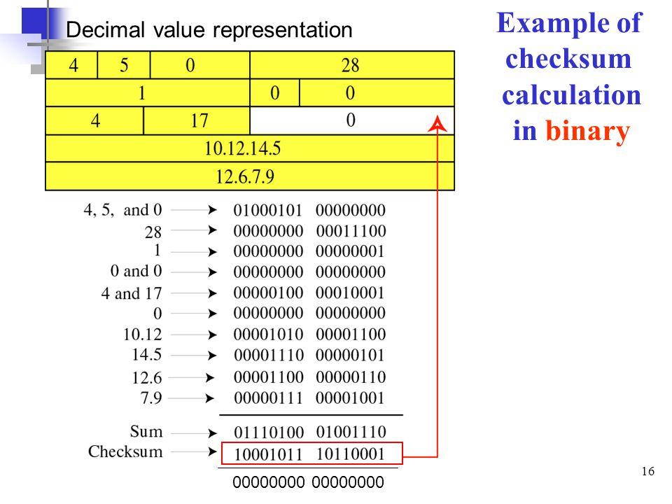 16 Example of checksum calculation in binary Decimal value representation 00000000