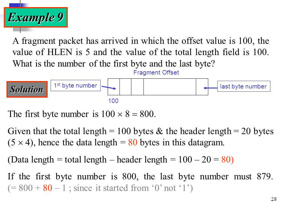 28 Example 9 A fragment packet has arrived in which the offset value is 100, the value of HLEN is 5 and the value of the total length field is 100. Wh