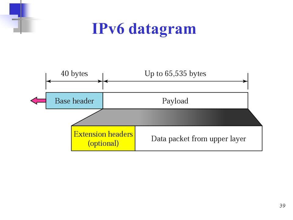 39 IPv6 datagram