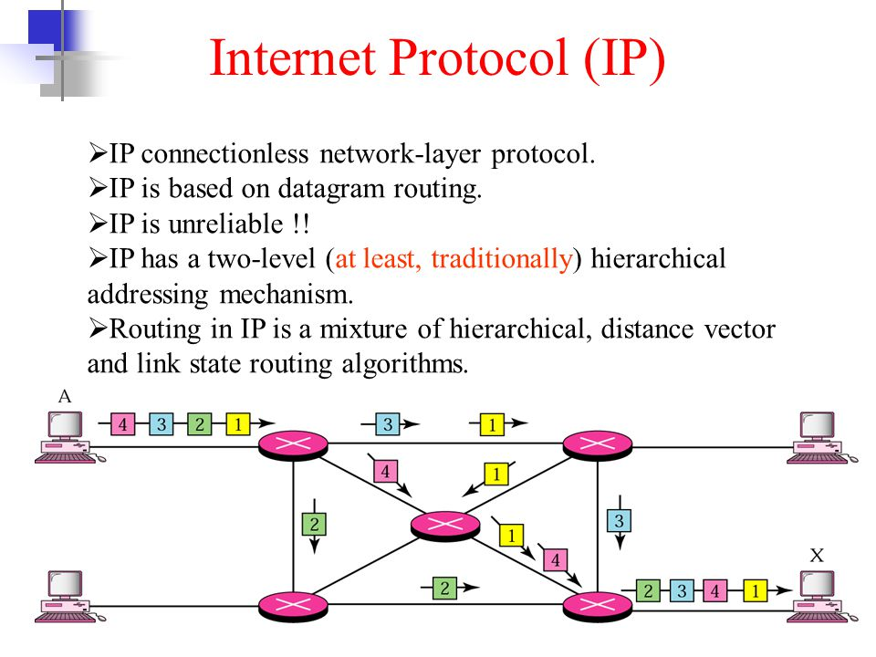 4 Internet Protocol (IP)  IP connectionless network-layer protocol.  IP is based on datagram routing.  IP is unreliable !!  IP has a two-level (at