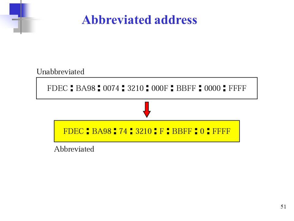 51 Abbreviated address