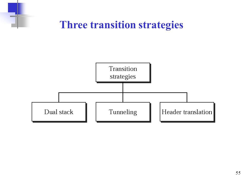 55 Three transition strategies