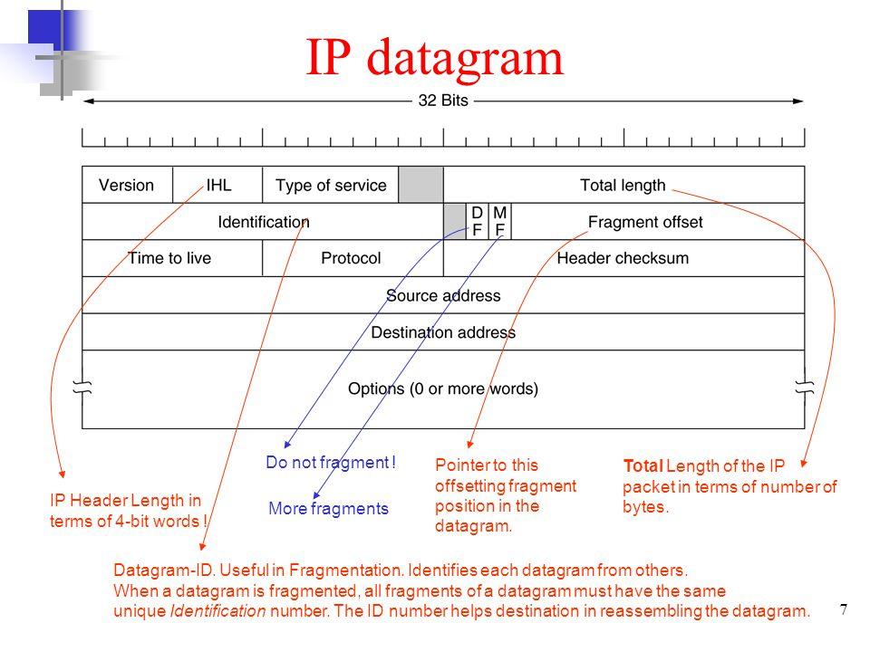 7 IP datagram IP Header Length in terms of 4-bit words ! Total Length of the IP packet in terms of number of bytes. Datagram-ID. Useful in Fragmentati