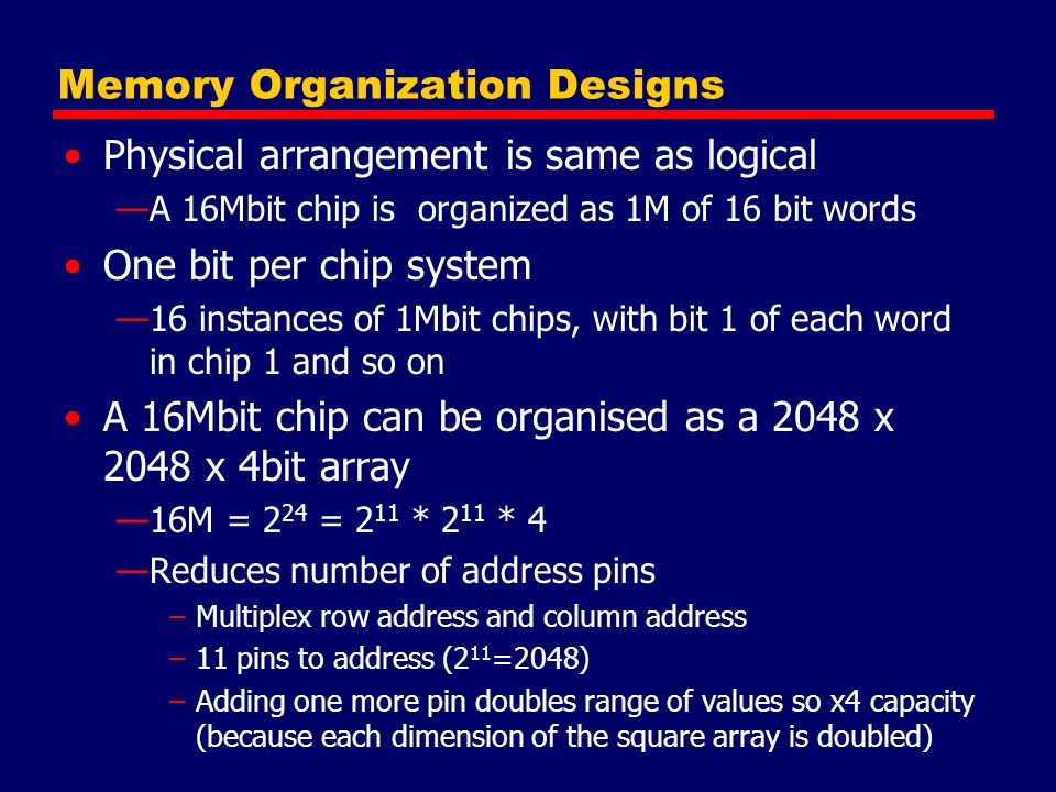 Memory Organization Designs Physical arrangement is same as logical —A 16Mbit chip is organized as 1M of 16 bit words One bit per chip system —16 inst